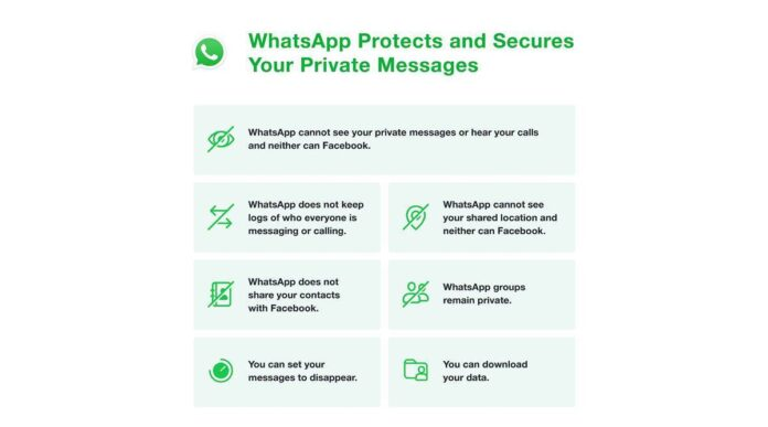 WhatsApp Privacy And Policy